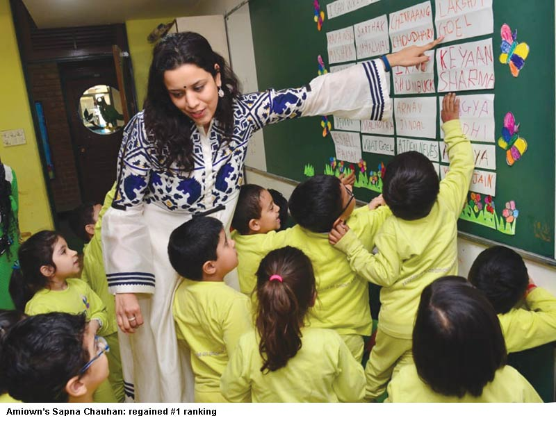 Gurgaon's most admired preschools - EducationWorld